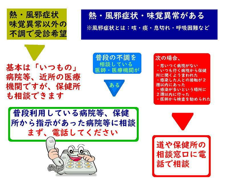 札幌 勤医協 中央 病院 コロナ 感染